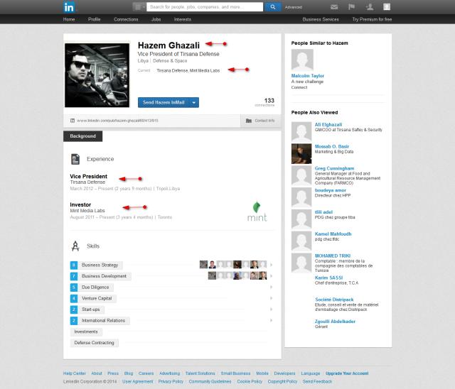 'Hazem Ghazali I LinkedIn'