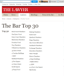 The Bar Top 30 The Lawyer