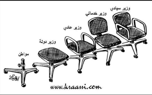 كاريكاتير الدبلوماسية الليبية الفنان فتحي العريبي Karaassi Magazine